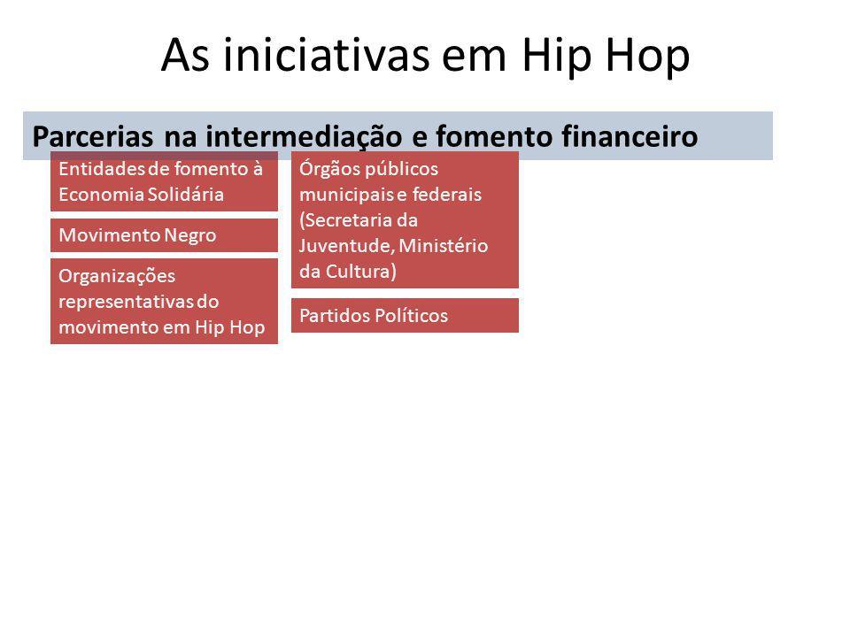 As iniciativas em Hip Hop Entidades de fomento à Economia Solidária Parcerias na intermediação e fomento financeiro Movimento Negro Órgãos públicos municipais e federais (Secretaria da Juventude, Ministério da Cultura) Partidos Políticos Organizações representativas do movimento em Hip Hop