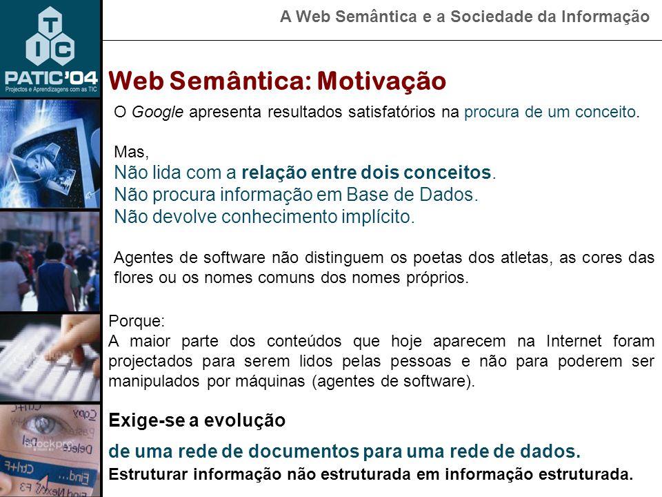 A Web Semântica e a Sociedade da Informação Web Semântica: Motivação Agentes de software não distinguem os poetas dos atletas, as cores das flores ou os nomes comuns dos nomes próprios.