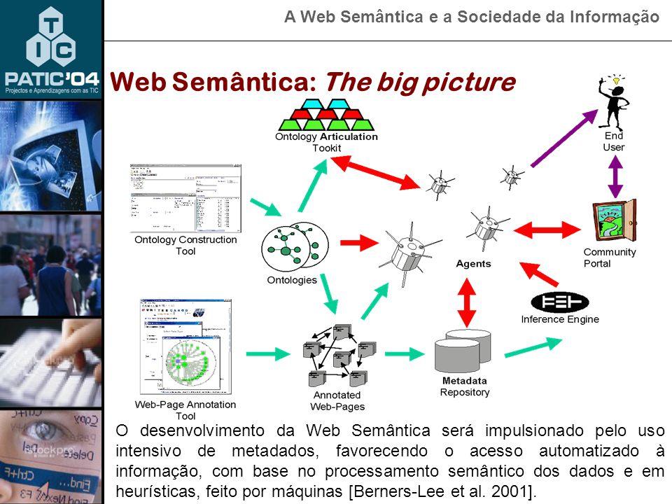 A Web Semântica e a Sociedade da Informação Web Semântica: The big picture O desenvolvimento da Web Semântica será impulsionado pelo uso intensivo de metadados, favorecendo o acesso automatizado à informação, com base no processamento semântico dos dados e em heurísticas, feito por máquinas [Berners-Lee et al.