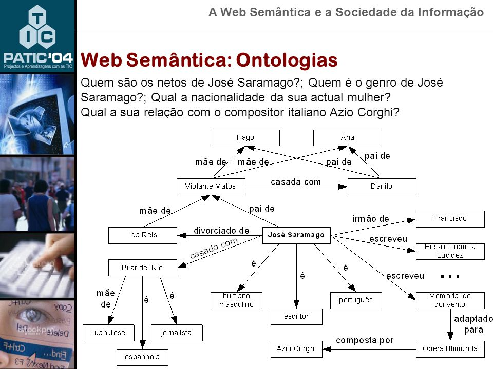 A Web Semântica e a Sociedade da Informação Web Semântica: Ontologias Quem são os netos de José Saramago ; Quem é o genro de José Saramago ; Qual a nacionalidade da sua actual mulher.