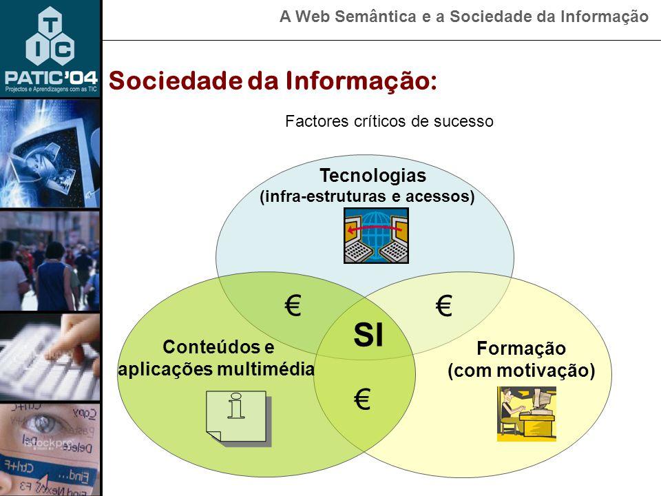A Web Semântica e a Sociedade da Informação Sociedade da Informação: