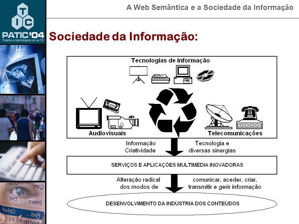 A Web Semântica e a Sociedade da Informação Web Semântica: Ontologias Quem são os netos de José Saramago?; Quem é o genro de José Saramago?; Qual a nacionalidade da sua actual mulher.