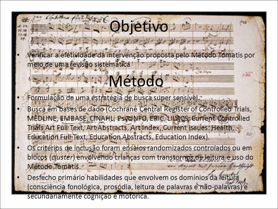 Objetivo Verificar a efetividade da intervenção proposta pelo Método Tomatis por meio de uma revisão sistemática Formulação de uma estratégia de busca super sensível.