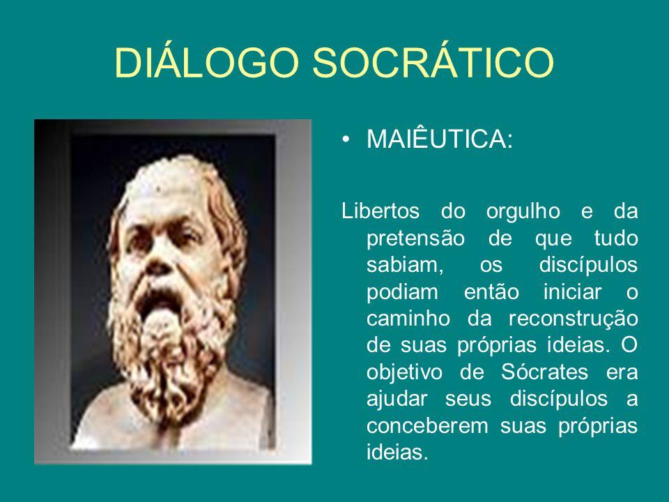 DIÁLOGO SOCRÁTICO MAIÊUTICA: Libertos do orgulho e da pretensão de que tudo sabiam, os discípulos podiam então iniciar o caminho da reconstrução de su