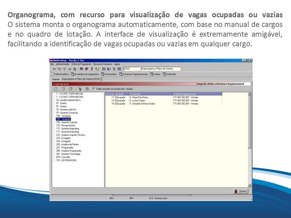 Mix Organograma, com recurso para visualização de vagas ocupadas ou vazias O sistema monta o organograma automaticamente, com base no manual de cargos