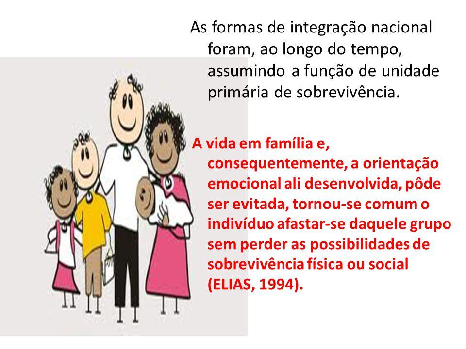 As formas de integração nacional foram, ao longo do tempo, assumindo a função de unidade primária de sobrevivência. A vida em família e, consequenteme