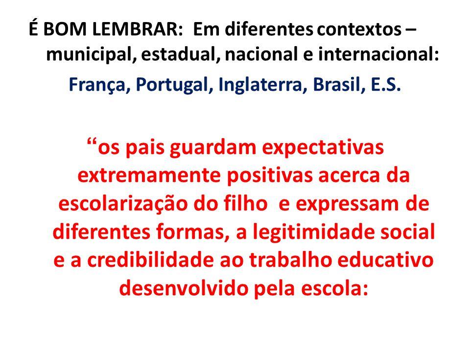 """É BOM LEMBRAR: Em diferentes contextos – municipal, estadual, nacional e internacional: França, Portugal, Inglaterra, Brasil, E.S. """"os pais guardam ex"""