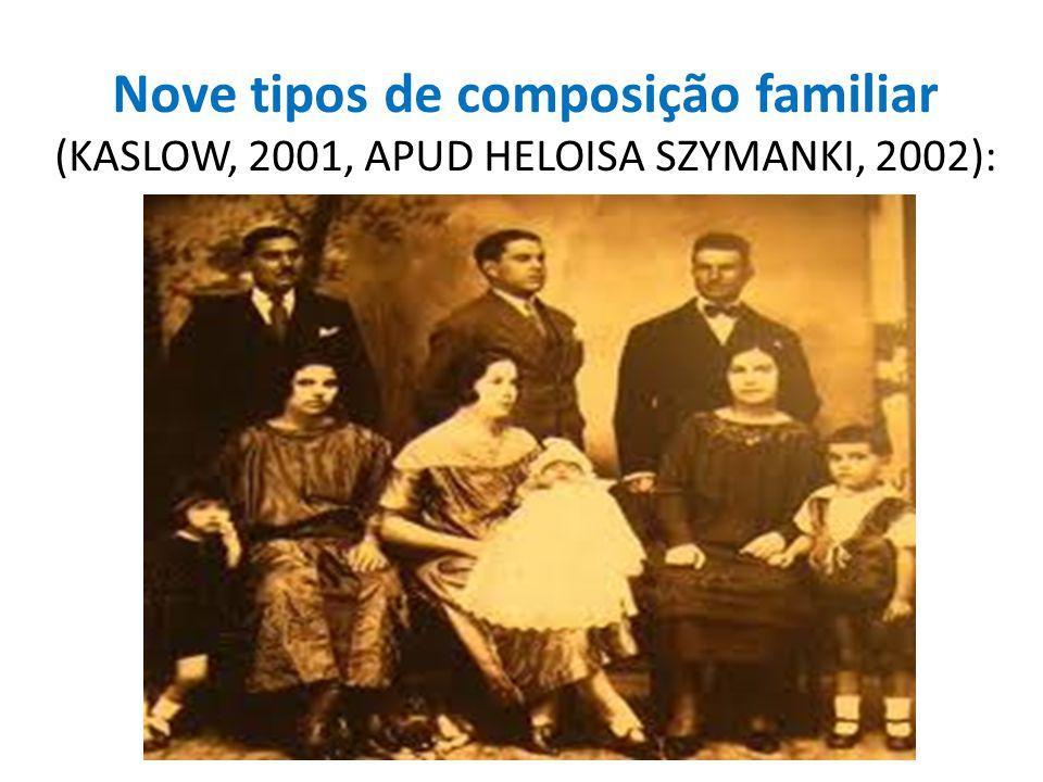 Nove tipos de composição familiar (KASLOW, 2001, APUD HELOISA SZYMANKI, 2002):