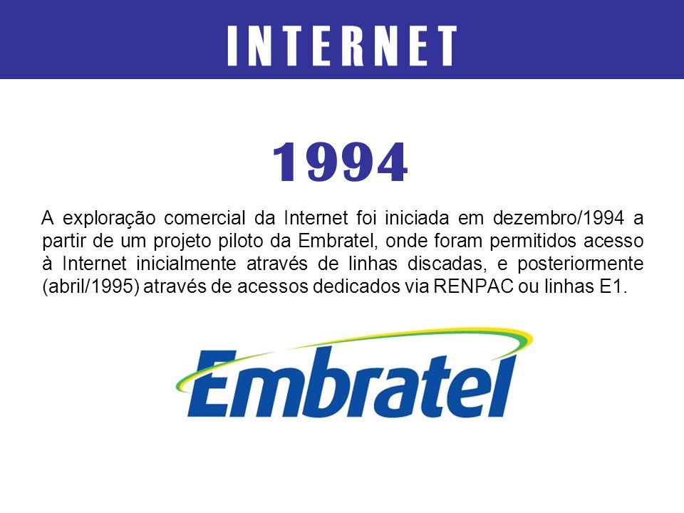 A exploração comercial da Internet foi iniciada em dezembro/1994 a partir de um projeto piloto da Embratel, onde foram permitidos acesso à Internet in