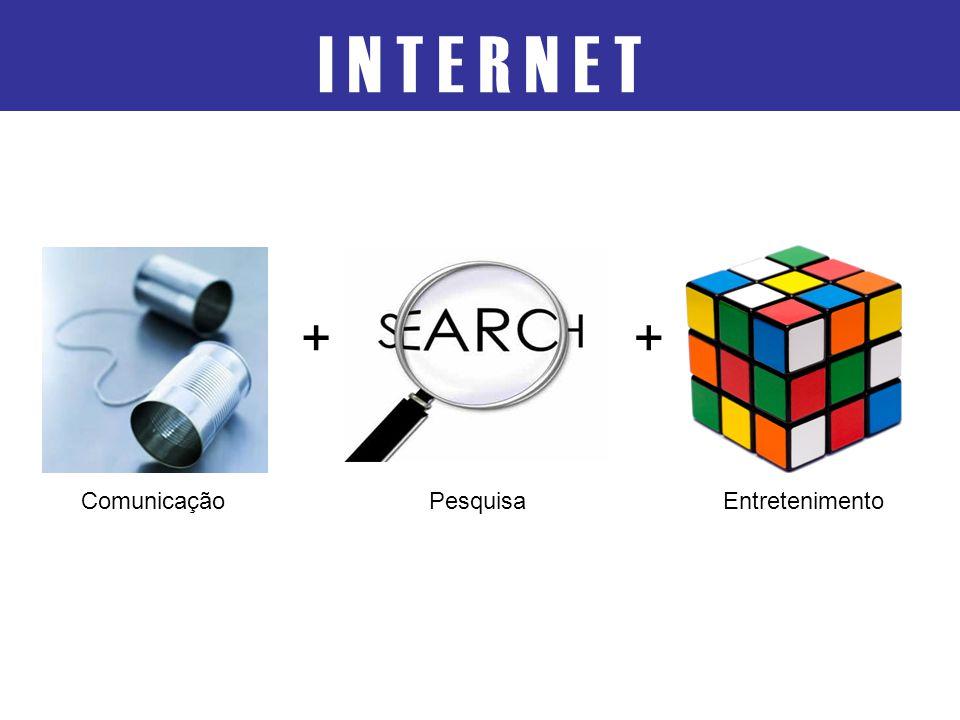 I N T E R N E T Internet Discada Modem