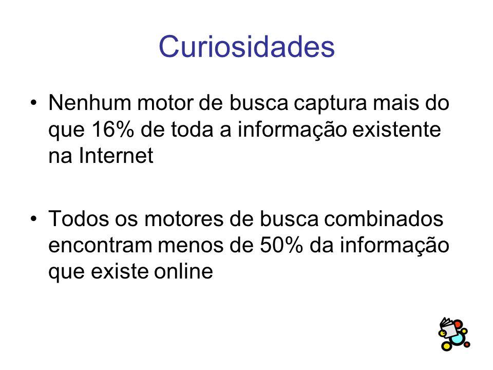 Curiosidades Nenhum motor de busca captura mais do que 16% de toda a informação existente na Internet Todos os motores de busca combinados encontram menos de 50% da informação que existe online