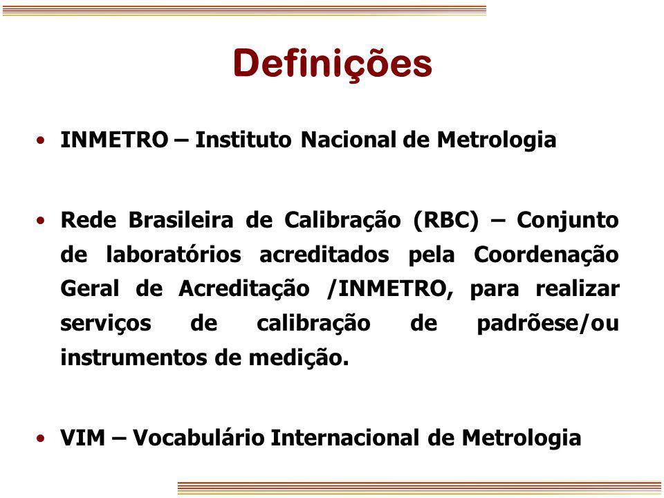 Definições INMETRO – Instituto Nacional de Metrologia Rede Brasileira de Calibração (RBC) – Conjunto de laboratórios acreditados pela Coordenação Gera