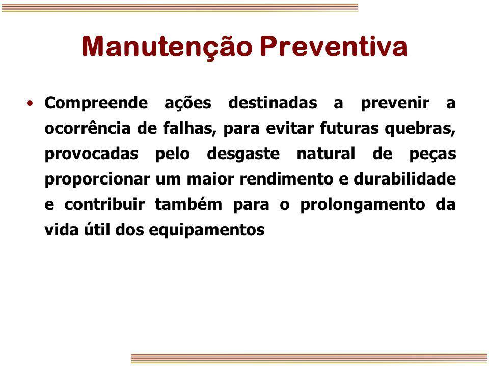 Manutenção Preventiva Compreende ações destinadas a prevenir a ocorrência de falhas, para evitar futuras quebras, provocadas pelo desgaste natural de