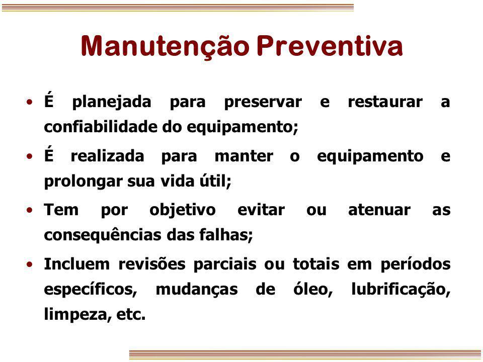Manutenção Preventiva É planejada para preservar e restaurar a confiabilidade do equipamento; É realizada para manter o equipamento e prolongar sua vi