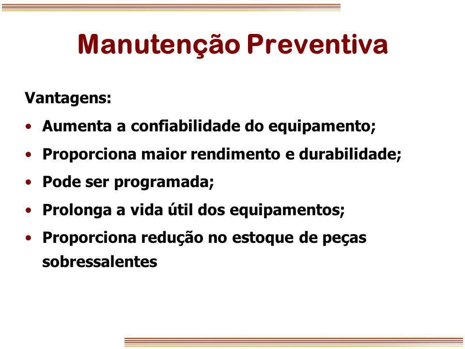 Manutenção Preventiva Vantagens: Aumenta a confiabilidade do equipamento; Proporciona maior rendimento e durabilidade; Pode ser programada; Prolonga a