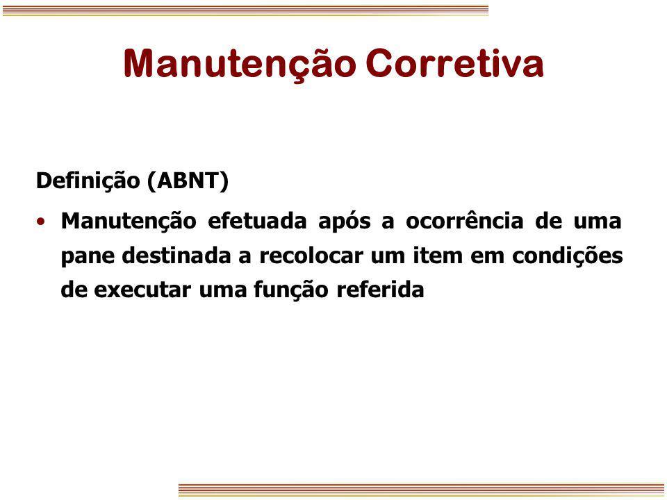 Manutenção Corretiva Definição (ABNT) Manutenção efetuada após a ocorrência de uma pane destinada a recolocar um item em condições de executar uma fun