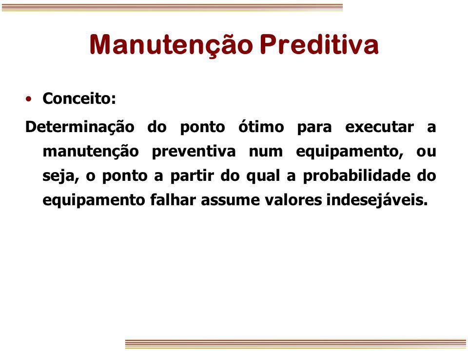 Manutenção Preditiva Conceito: Determinação do ponto ótimo para executar a manutenção preventiva num equipamento, ou seja, o ponto a partir do qual a