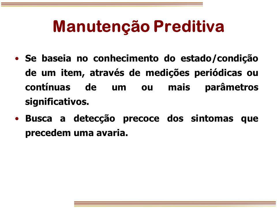 Manutenção Preditiva Se baseia no conhecimento do estado/condição de um item, através de medições periódicas ou contínuas de um ou mais parâmetros sig