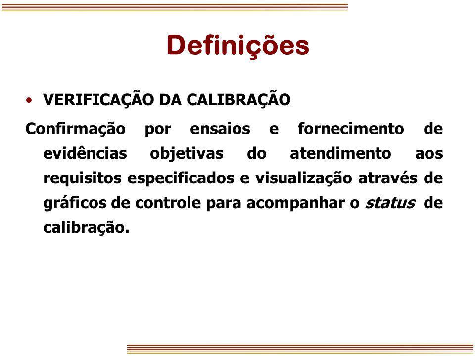 Definições VERIFICAÇÃO DA CALIBRAÇÃO Confirmação por ensaios e fornecimento de evidências objetivas do atendimento aos requisitos especificados e visu