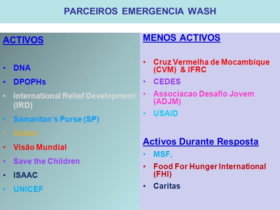 PARCEIROS EMERGENCIA WASH ACTIVOS DNA DPOPHs International Relief Development (IRD) Samaritan's Purse (SP) Oxfam Visão Mundial Save the Children ISAAC UNICEF MENOS ACTIVOS Cruz Vermelha de Mocambique (CVM) & IFRC CEDES Associacao Desafio Jovem (ADJM) USAID Activos Durante Resposta MSF, Food For Hunger International (FHI) Caritas