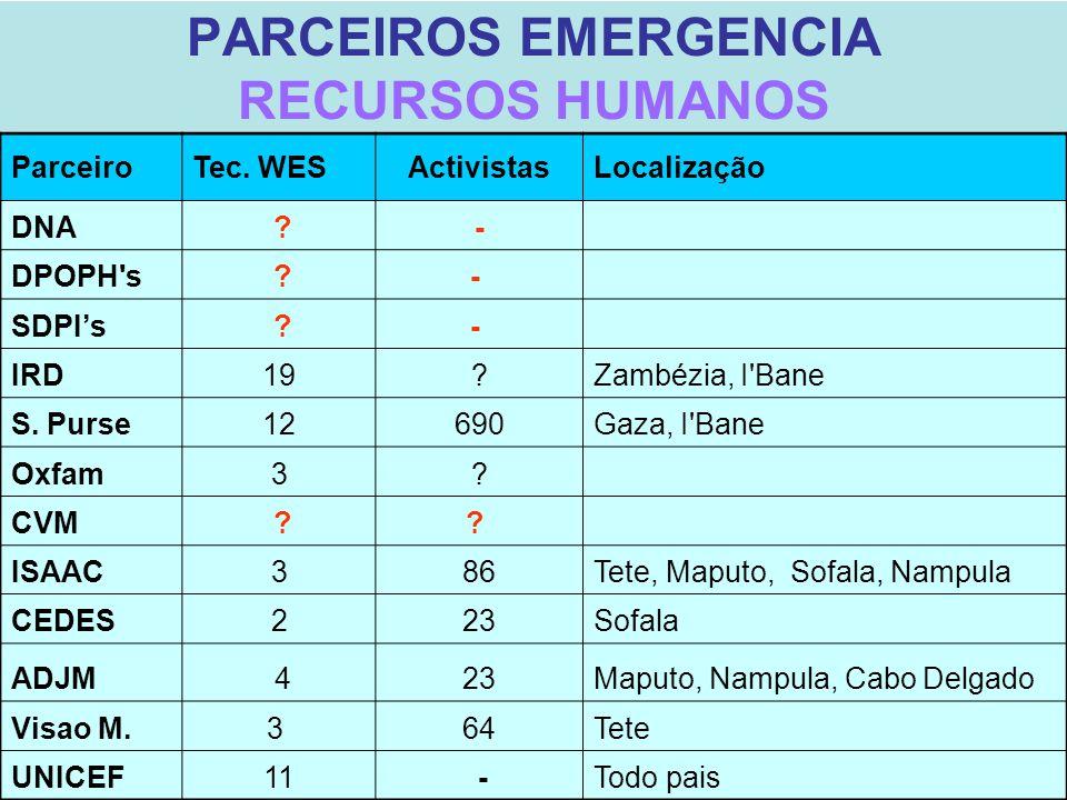 PARCEIROS EMERGENCIA RECURSOS HUMANOS ParceiroTec.