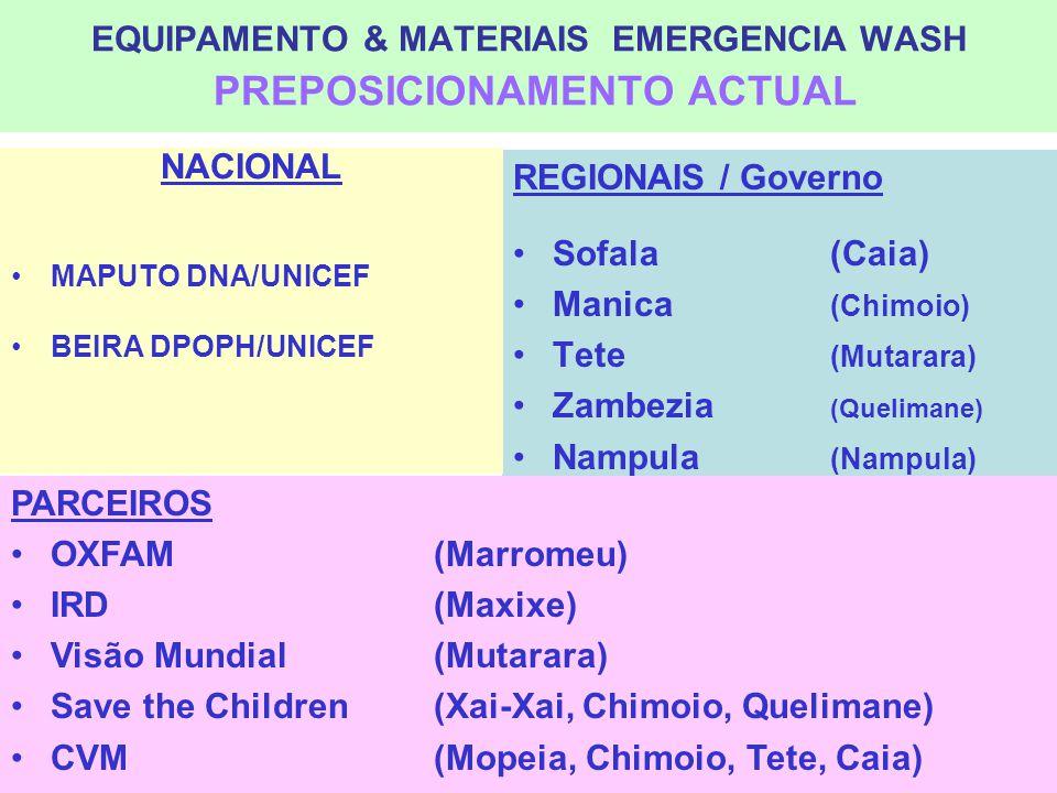 EQUIPAMENTO & MATERIAIS EMERGENCIA WASH PREPOSICIONAMENTO ACTUAL REGIONAIS / Governo Sofala (Caia) Manica (Chimoio) Tete (Mutarara) Zambezia (Quelimane) Nampula (Nampula) NACIONAL MAPUTO DNA/UNICEF BEIRA DPOPH/UNICEF PARCEIROS OXFAM (Marromeu) IRD(Maxixe) Visão Mundial(Mutarara) Save the Children(Xai-Xai, Chimoio, Quelimane) CVM(Mopeia, Chimoio, Tete, Caia)