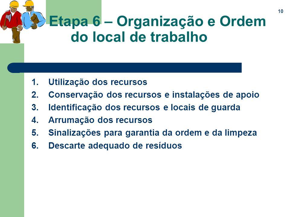 10 Etapa 6 – Organização e Ordem do local de trabalho 1.Utilização dos recursos 2.Conservação dos recursos e instalações de apoio 3.Identificação dos