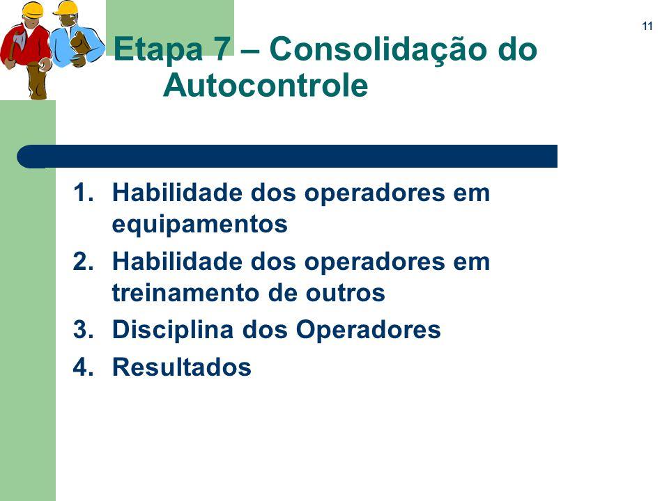 11 Etapa 7 – Consolidação do Autocontrole 1.Habilidade dos operadores em equipamentos 2.Habilidade dos operadores em treinamento de outros 3.Disciplin