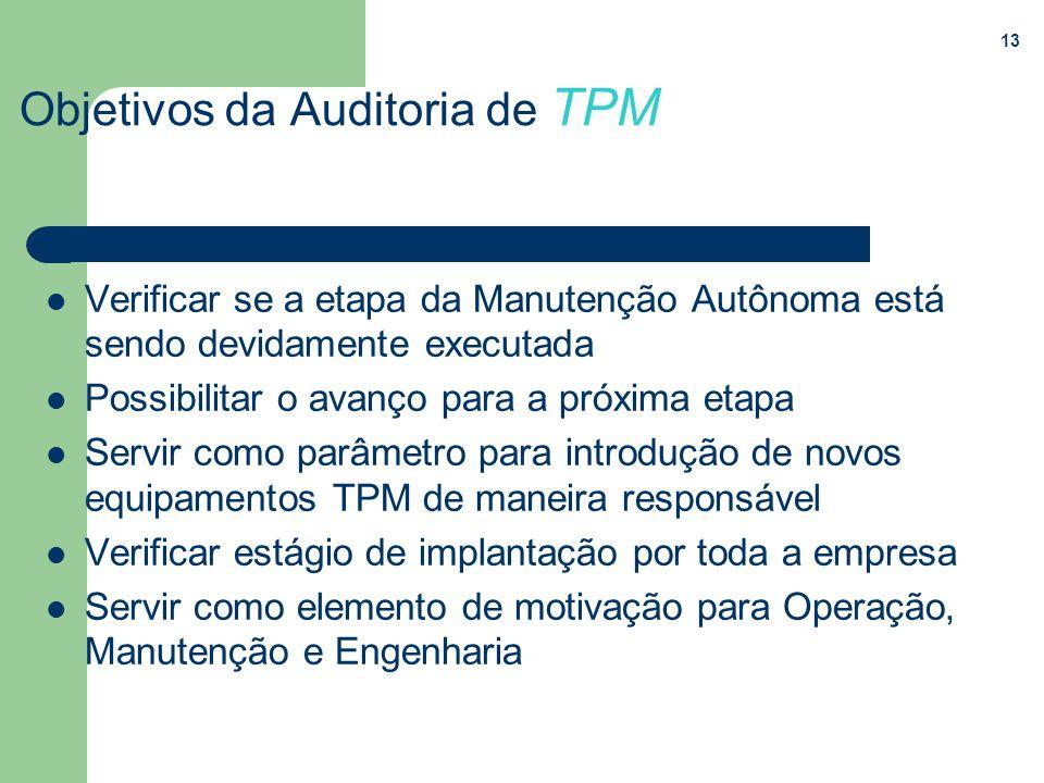13 Objetivos da Auditoria de TPM Verificar se a etapa da Manutenção Autônoma está sendo devidamente executada Possibilitar o avanço para a próxima eta