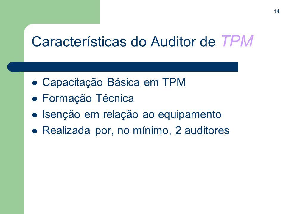 14 Características do Auditor de TPM Capacitação Básica em TPM Formação Técnica Isenção em relação ao equipamento Realizada por, no mínimo, 2 auditore