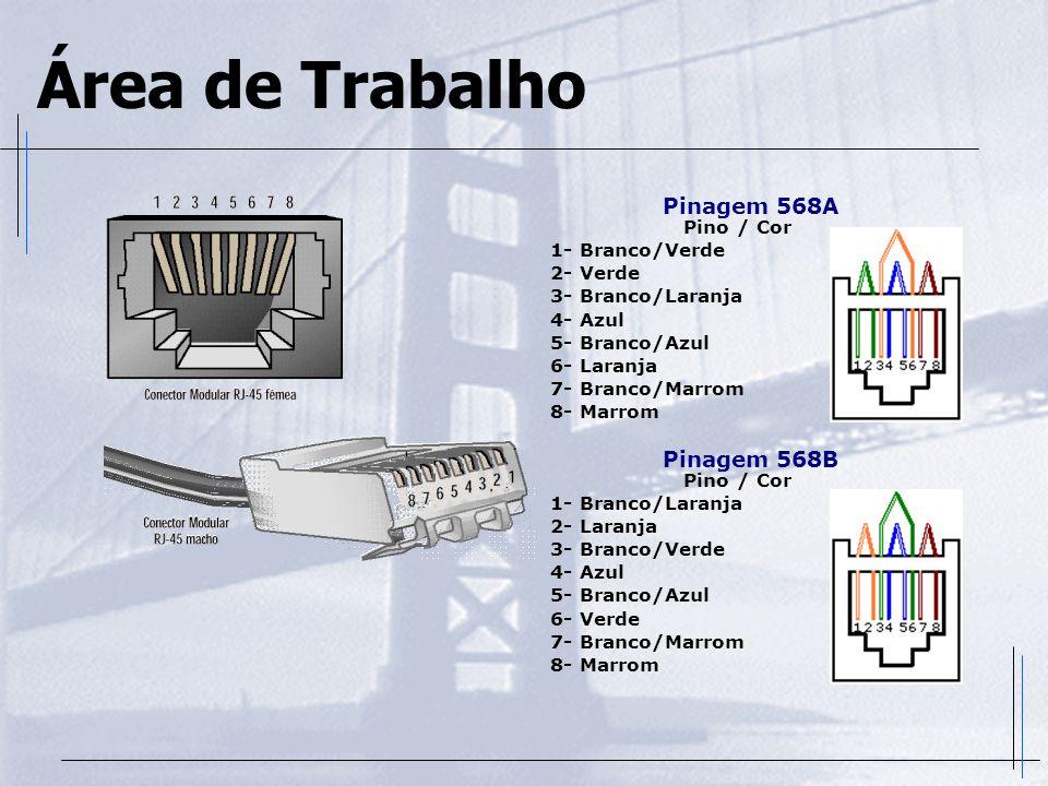 Área de Trabalho Pinagem 568A Pino / Cor 1- Branco/Verde 2- Verde 3- Branco/Laranja 4- Azul 5- Branco/Azul 6- Laranja 7- Branco/Marrom 8- Marrom Pinag