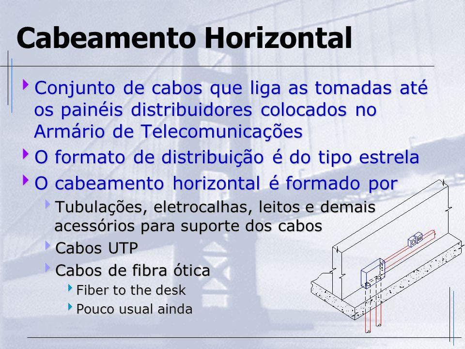 Cabeamento Horizontal  Conjunto de cabos que liga as tomadas até os painéis distribuidores colocados no Armário de Telecomunicações  O formato de di