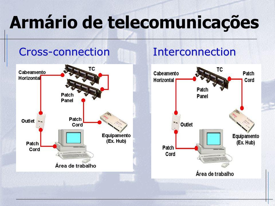 Armário de telecomunicações Cross-connection Interconnection