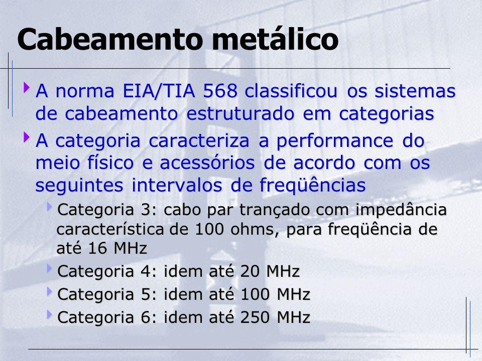 Cabeamento metálico  A norma EIA/TIA 568 classificou os sistemas de cabeamento estruturado em categorias  A categoria caracteriza a performance do m