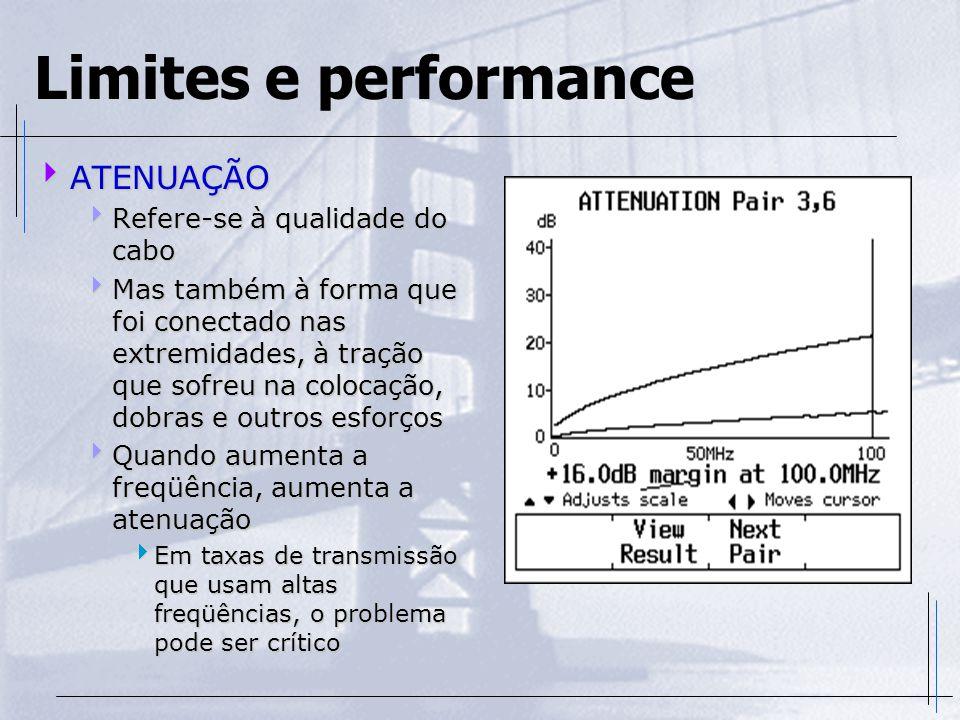 Limites e performance  ATENUAÇÃO  Refere-se à qualidade do cabo  Mas também à forma que foi conectado nas extremidades, à tração que sofreu na colo