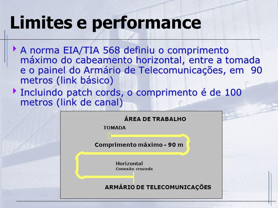 Limites e performance  A norma EIA/TIA 568 definiu o comprimento máximo do cabeamento horizontal, entre a tomada e o painel do Armário de Telecomunic