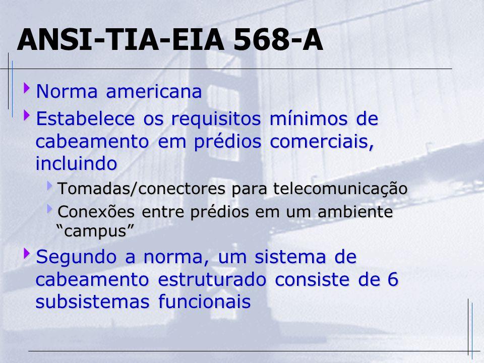 ANSI-TIA-EIA 568-A  Norma americana  Estabelece os requisitos mínimos de cabeamento em prédios comerciais, incluindo  Tomadas/conectores para telec