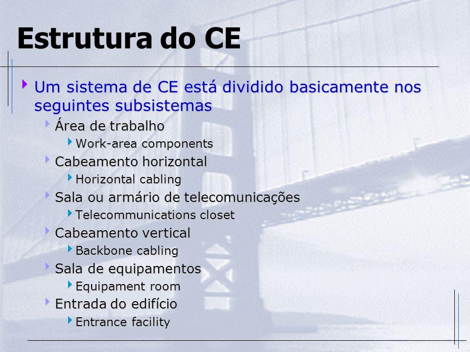 Normas  Um conjunto de Normas Internacionais define atualmente os padrões dos materiais para cabeamento estruturado e os procedimentos de instalação destes materiais  As Associações das Indústrias de Eletrônica e de Telecomunicações americanas (EIA/TIA), bem como órgãos internacionais (ISO), definem as principais normas em uso  EIA/TIA 568A (definições gerais do cabeamento)  EIA/TIA 569A (infra-estrutura para o cabeamento)  EIA/TIA 607 (aterramento)  ANSI/EIA/TIA 606 (sistema de identificadores)  ISO/OSI 11.801 (interconexão de sistemas)
