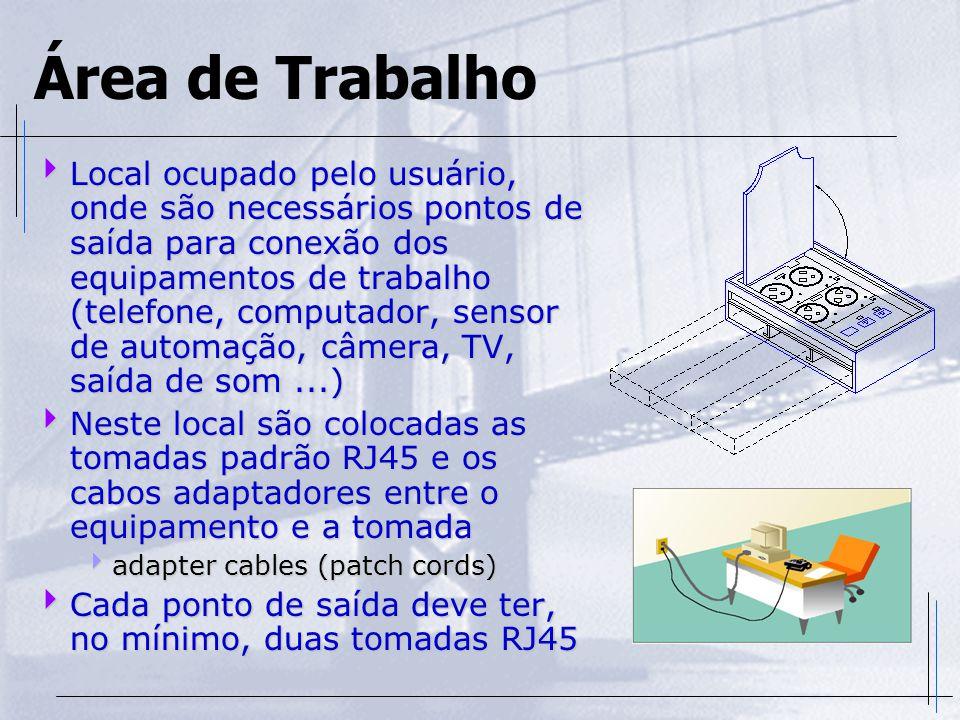 Área de Trabalho  Local ocupado pelo usuário, onde são necessários pontos de saída para conexão dos equipamentos de trabalho (telefone, computador, s