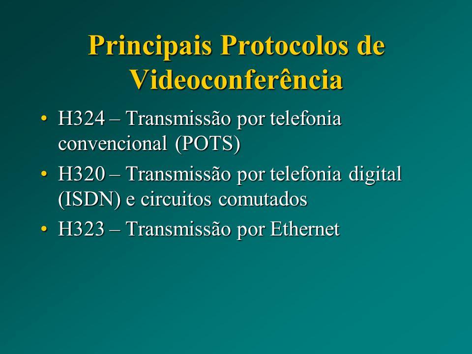 Principais Protocolos de Videoconferência H324 – Transmissão por telefonia convencional (POTS)H324 – Transmissão por telefonia convencional (POTS) H320 – Transmissão por telefonia digital (ISDN) e circuitos comutadosH320 – Transmissão por telefonia digital (ISDN) e circuitos comutados H323 – Transmissão por EthernetH323 – Transmissão por Ethernet