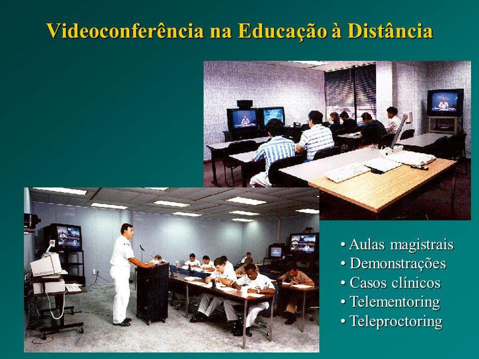 Aulas magistrais Aulas magistrais Demonstrações Demonstrações Casos clínicos Casos clínicos Telementoring Telementoring Teleproctoring Teleproctoring Videoconferência na Educação à Distância
