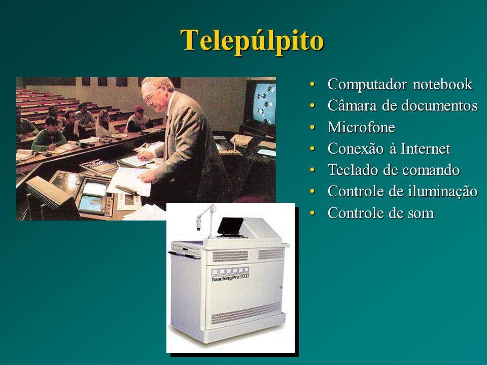 Telepúlpito Computador notebookComputador notebook Câmara de documentosCâmara de documentos MicrofoneMicrofone Conexão à InternetConexão à Internet Te