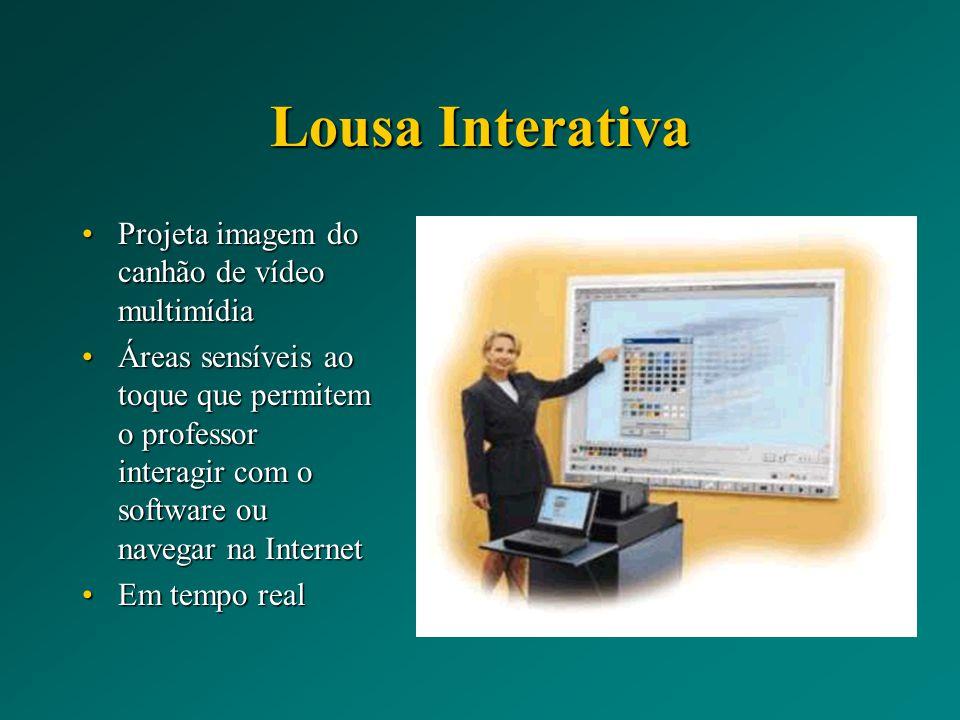 Lousa Interativa Projeta imagem do canhão de vídeo multimídiaProjeta imagem do canhão de vídeo multimídia Áreas sensíveis ao toque que permitem o prof