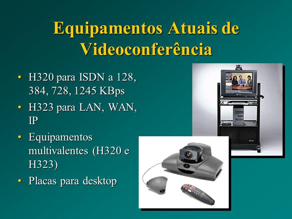 Equipamentos Atuais de Videoconferência H320 para ISDN a 128, 384, 728, 1245 KBpsH320 para ISDN a 128, 384, 728, 1245 KBps H323 para LAN, WAN, IPH323