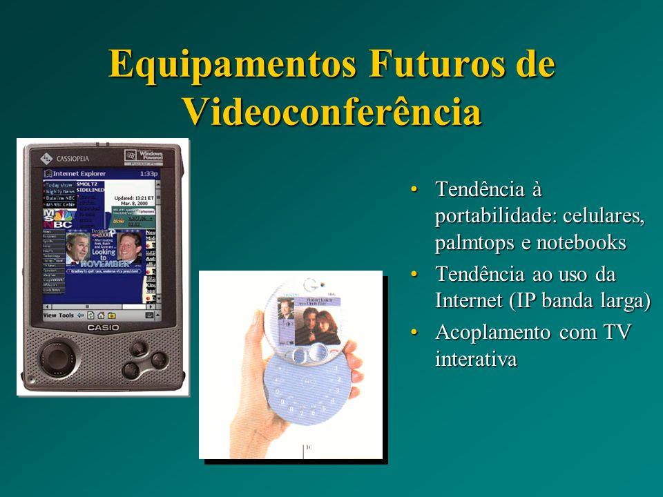 Equipamentos Futuros de Videoconferência Tendência à portabilidade: celulares, palmtops e notebooks Tendência ao uso da Internet (IP banda larga) Acop