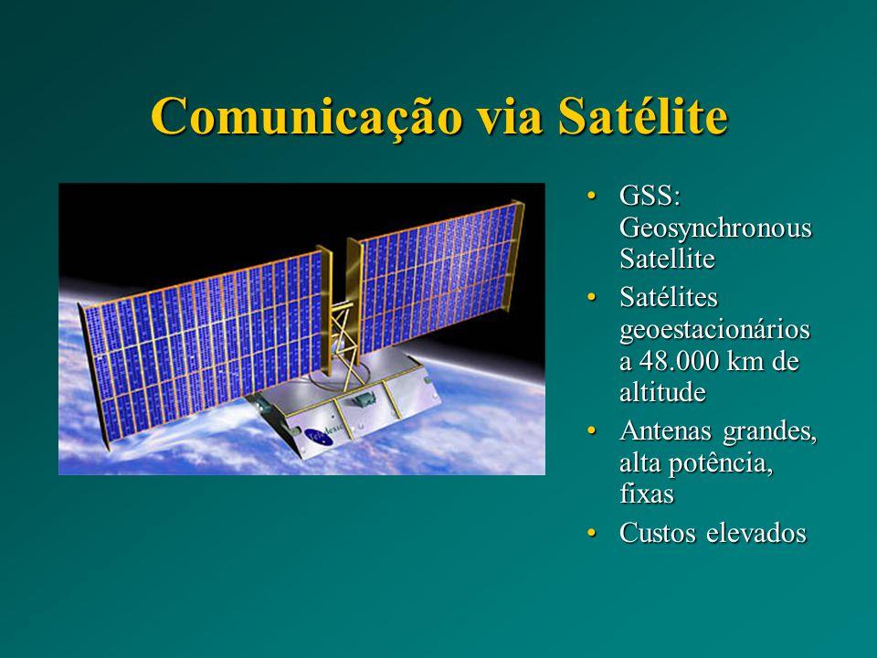 Comunicação via Satélite GSS: Geosynchronous SatelliteGSS: Geosynchronous Satellite Satélites geoestacionários a 48.000 km de altitudeSatélites geoestacionários a 48.000 km de altitude Antenas grandes, alta potência, fixasAntenas grandes, alta potência, fixas Custos elevadosCustos elevados