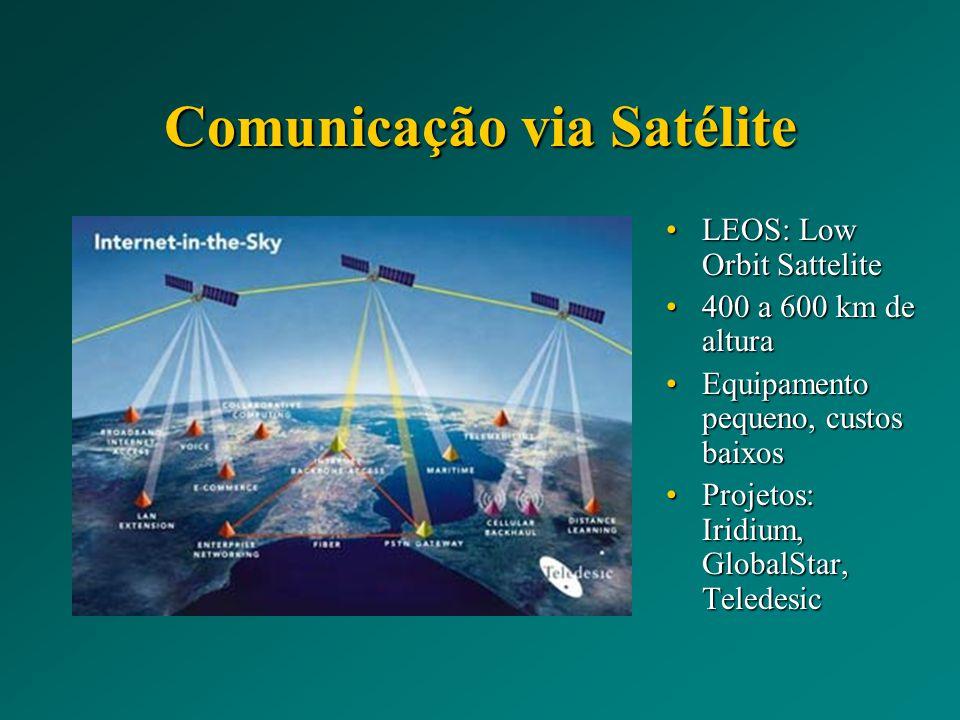 Comunicação via Satélite LEOS: Low Orbit Sattelite 400 a 600 km de altura Equipamento pequeno, custos baixos Projetos: Iridium, GlobalStar, Teledesic