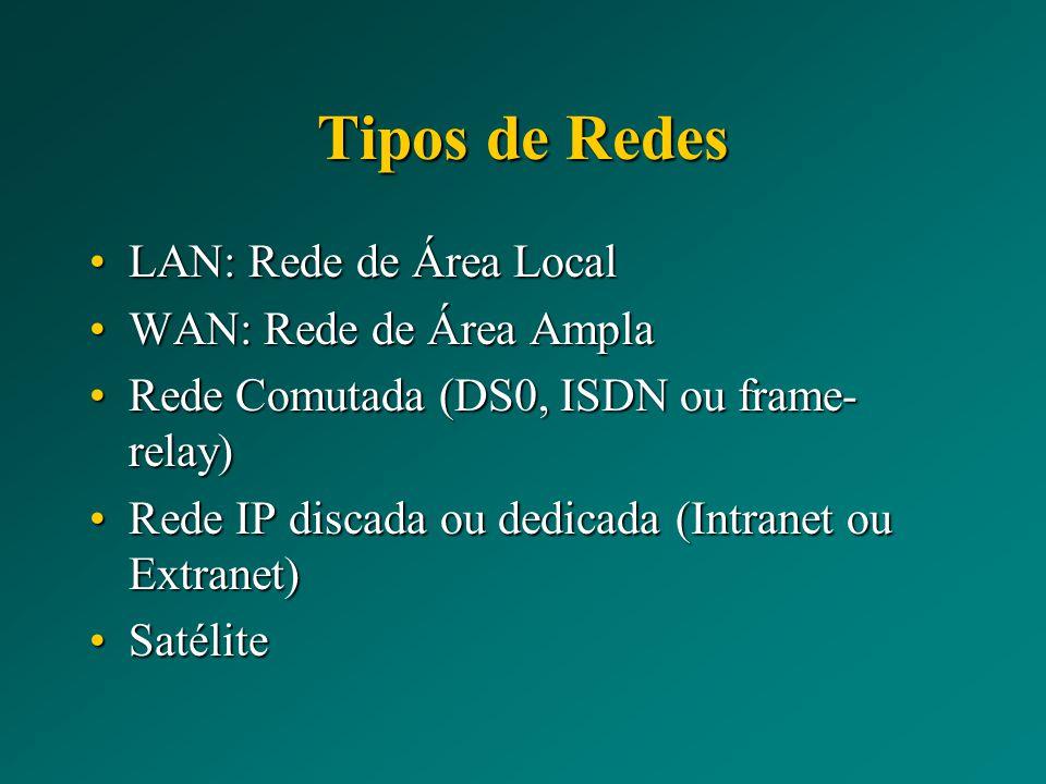 Tipos de Redes LAN: Rede de Área LocalLAN: Rede de Área Local WAN: Rede de Área AmplaWAN: Rede de Área Ampla Rede Comutada (DS0, ISDN ou frame- relay)