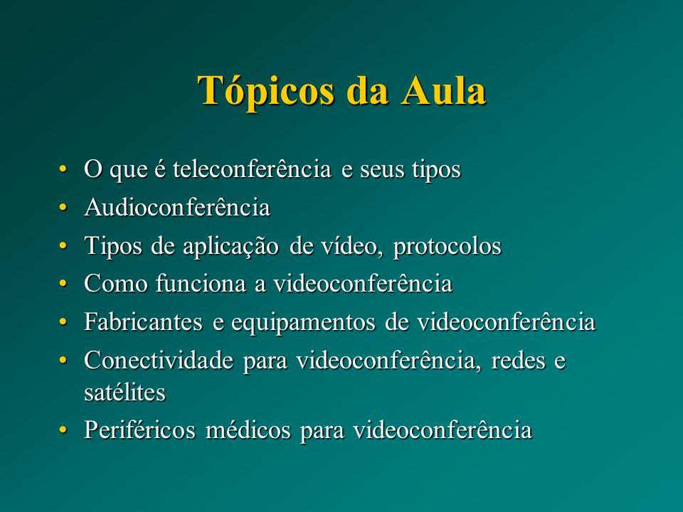 Tópicos da Aula O que é teleconferência e seus tiposO que é teleconferência e seus tipos AudioconferênciaAudioconferência Tipos de aplicação de vídeo,