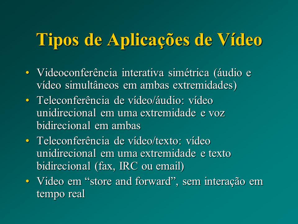 Tipos de Aplicações de Vídeo Videoconferência interativa simétrica (áudio e vídeo simultâneos em ambas extremidades)Videoconferência interativa simétr